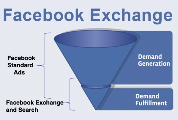 facebook_exchange-642x436